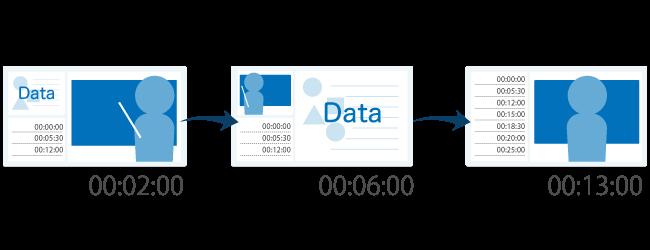 資料連動型配信